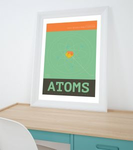 atoms-minimalist-art-print-science-physics-illustration-geekery-giclee-on-cotton-canvas-and-paper-canvas-poster-wall-decor-5817b6b01.jpg