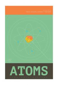 atoms-minimalist-art-print-science-physics-illustration-geekery-giclee-on-satin-or-cotton-canvas-large-poster-wall-decor-5817aba32.jpg