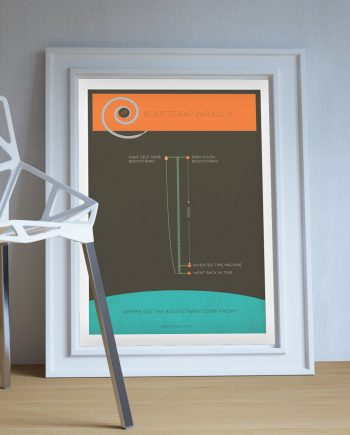 Bootstrap Paradox Minimalist Art Print Science & Physics Illustration Giclee on Cotton Canvas and Paper Canvas Poster Wall Decor