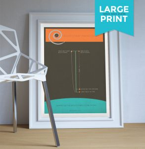 bootstrap-paradox-minimalist-art-print-science-physics-illustration-giclee-on-satin-or-cotton-canvas-large-poster-wall-decor-5817ab2b1.jpg