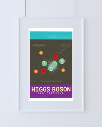 Higgs Boson Minimalist Art Print Science & Quantum Physics Illustration Geekery Giclee Cotton Canvas or Paper Canvas Wall Decor Art