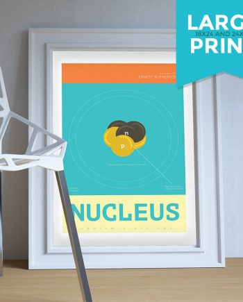 Nucleus Minimalist Art Print Science & Physics Illustration Giclee Large Poster on Satin or Cotton Canvas Geekery Wall Decor