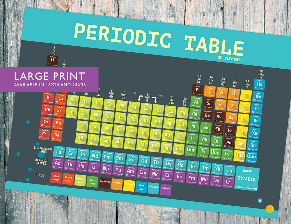 Periodic table science geek art print minimalist physics periodic table science geek art print minimalist physics urtaz Images