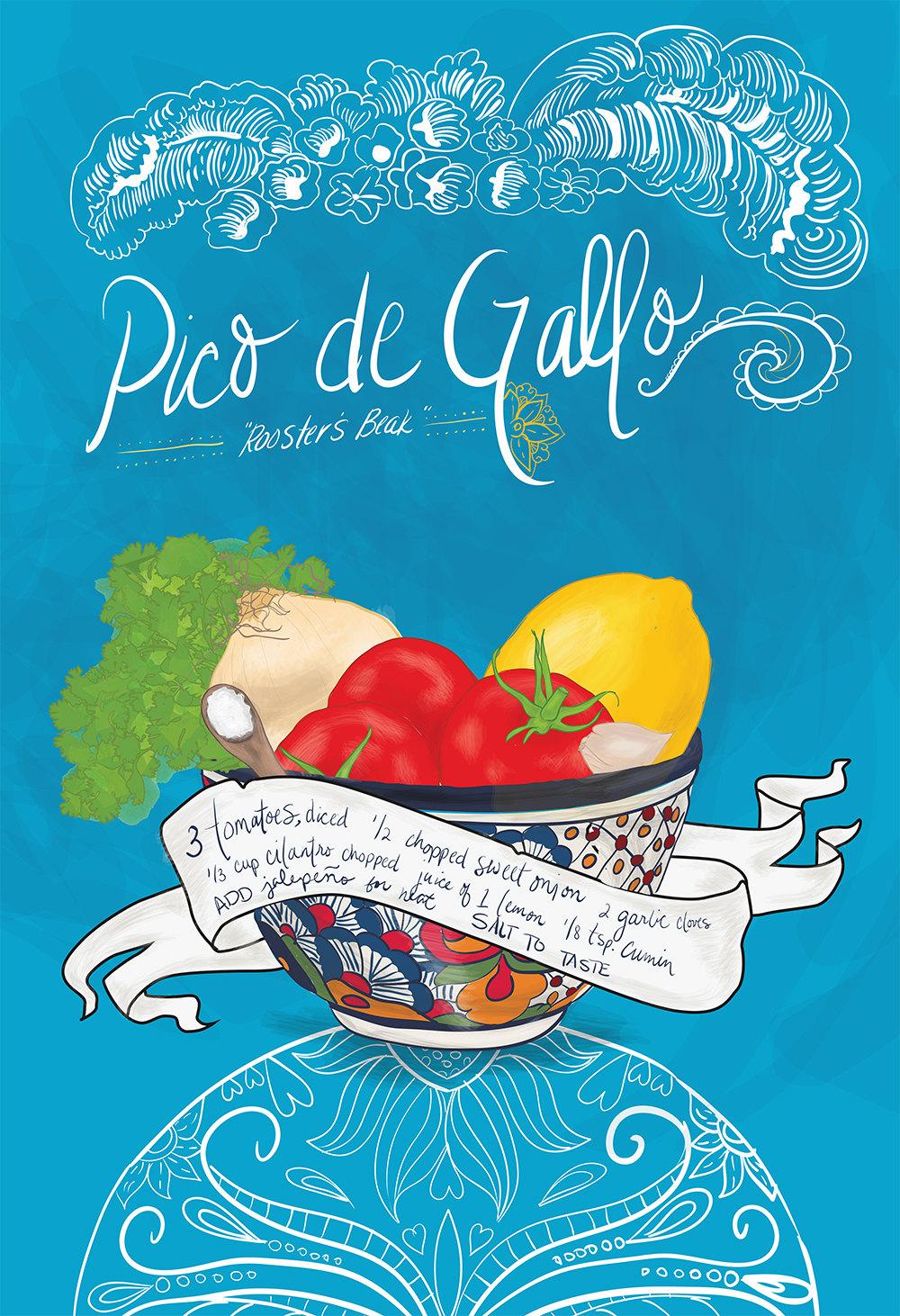 Pico De Gallo Recipe Mexican Kitchen Print Ilrated
