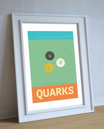 Quarks Minimalist Art Print Science & Physics Illustration Giclee on Cotton Canvas and Paper Canvas Geekery Poster Wall Decor