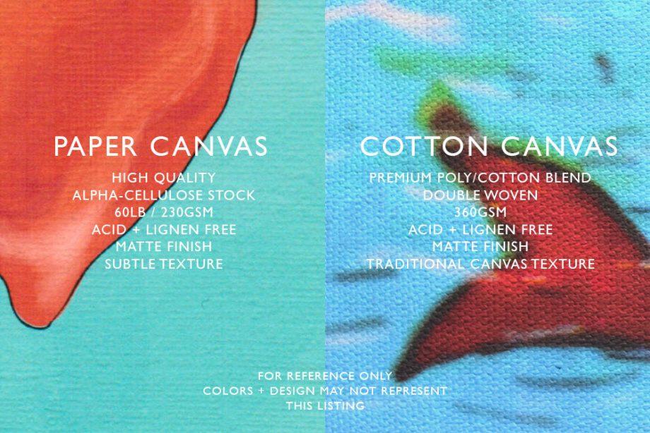 Solar System Sunlight Speed Minimalist Art Print Science & Physics Illustration on Cotton Canvas and Paper Canvas Wall Decor