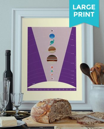 Solar System Sunlight Speed Minimalist Large Poster Art Print Science & Physics Illustration on Satin or Cotton Canvas Wall Decor